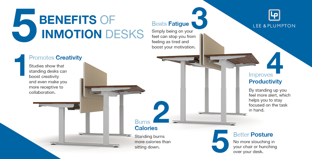 5 Benefits of an InMotion Sit-Stand desk